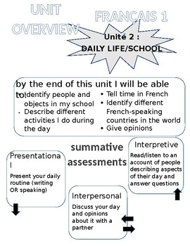 French 1, 5-Unit IPA Bundle and Unit Resources