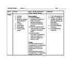 French 1 Curriculum map sample
