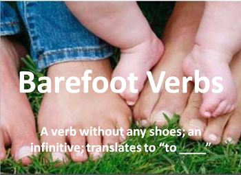 French 1 ER Verb Conjugation SHOES