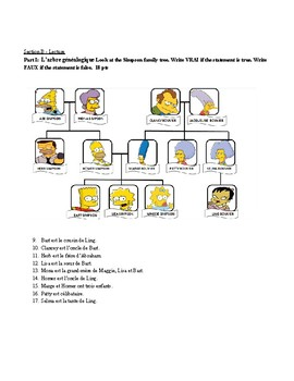 French 1 La famille family unit test : Listening and reading comprehension