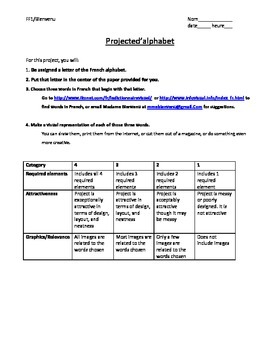 French 1 Unit 1 plan (greetings, alphabet, class expressions, 1-10, project)