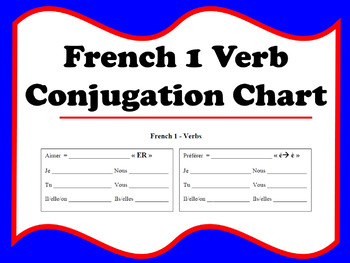 French 1 Verb Conjugation Chart
