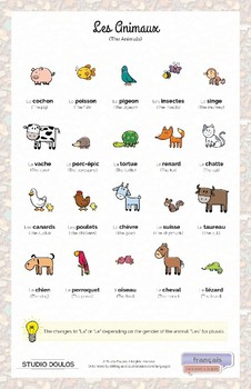 French 11x17 Poster Bundle Pack (4 in ONE!)