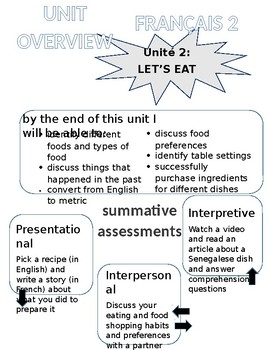 French 2, 5-Unit IPA Bundle and Unit Resources