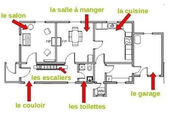 La maison et les meubles  - lesson