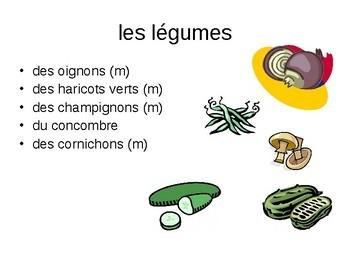 Food (la nourriture) - PPT lesson