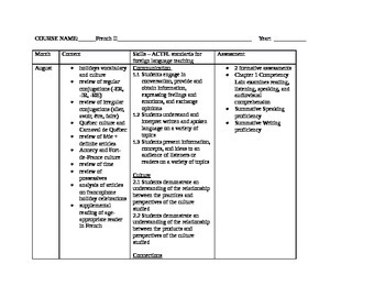 French 2 curriculum map sample