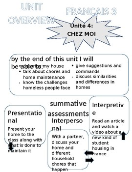 French 3, 5-Unit IPA Bundle and Unit Resources