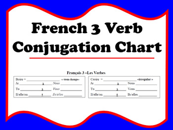 French 3 Verb Conjugation Chart