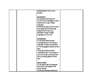 French 3 curriculum map sample