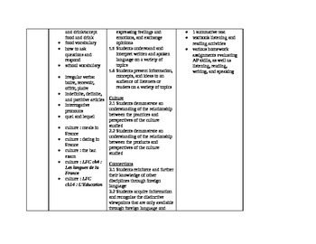 French 4 curriculum map sample
