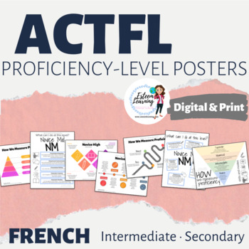 French ACTFL Proficiency Level Posters
