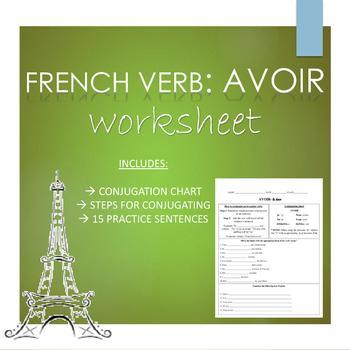 French AVOIR VERB Worksheet for Beginners