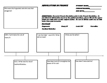 French Absolutism Graphic Organizer
