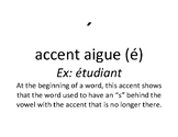 French Accent Mark Explanations