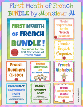 French Accents Graphic Organizer