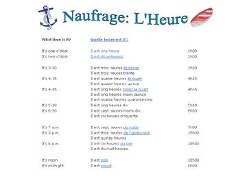 French Activity to Tell Time  (Naufrage)