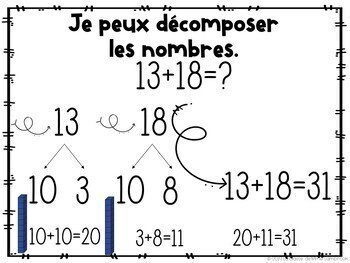 French Addition Strategies Posters I Les Stratégies d'Addition