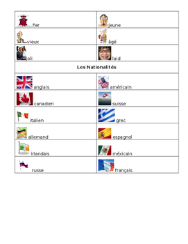 French Adjective Notes
