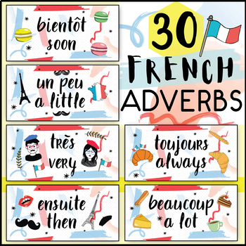 French Adverbs Word Wall Displays Classroom Decor By Frenchscape