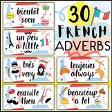 French Adverbs - Word Wall Displays - Classroom Decor