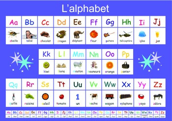 French Alphabet Poster. A3 size.