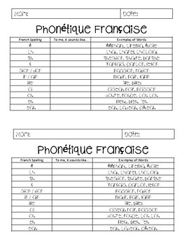 French Alphabet and Phonics