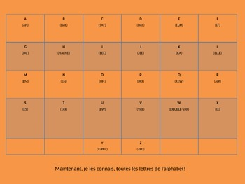 French Alphabet and Spelling Practice