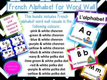 French Mur de Mots Alphabet