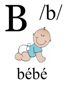 Posters, French Alphabet w/ phonetic symbols, flashcards
