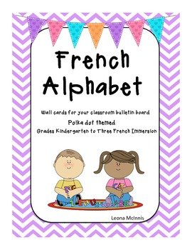 French Alphabet wall cards Grades K - 3 French Immersion