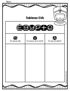 French Ancient Egypt unit/ Je découvre...l'Égypte!