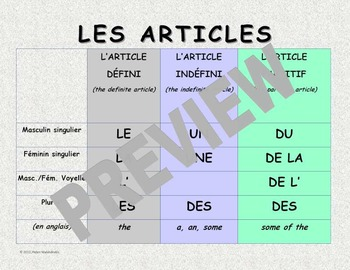 french to english translation pdf document free