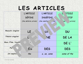 French Articles (Les articles) - Chart