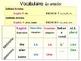 French Definite/Indefinite Articles PowerPoint. Bien Dit 1