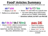 French Articles Summary PPT