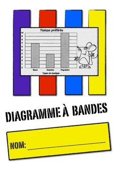 French Bar Graph Unit (Unité Complet: Les Diagrammes à Bandes)