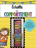 French Behaviour (Behavior) Management Clip Chart (Échelle de comportement)