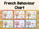 French Behaviour Chart - Polka Dot and Bird Themed VERSION 1