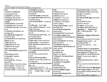 French Bien dit 1 chapter 10 review of vocabulary and grammar notes handout