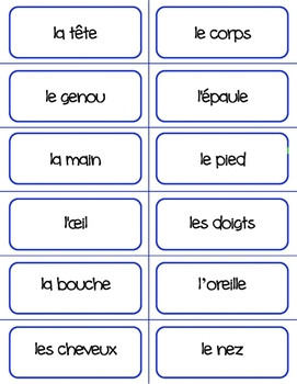 French - Body Flashcards