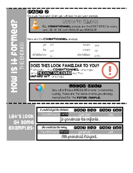 """French CONDITIONNEL """"cheat sheet""""--intermediate-low with practice ex."""
