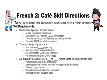 Cafe Project for French 2 Students