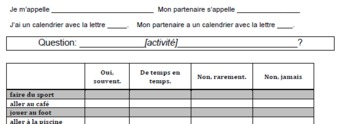 French Calendar/Activity Frequency Info Gap Activity
