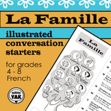 French Chatroom: La Famille
