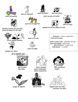 French Childhood Activity Vocabulary for Use With The Imperfect Tense