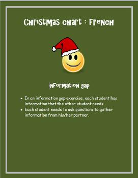 French Christmas Charts