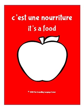 French Circumlocution Posters
