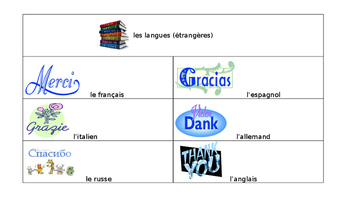 French Classes Guided Notes