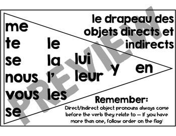 French Classroom COD/COI Reference Poster - Affiche Objets directs/indirects